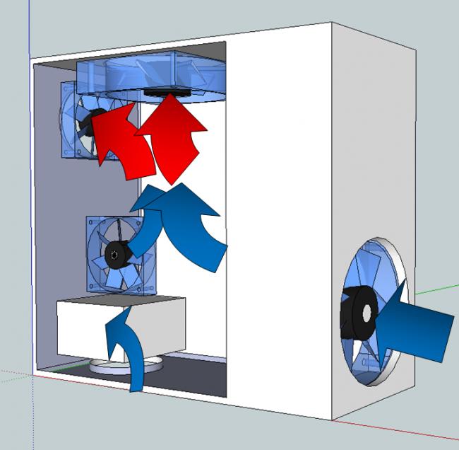 comment optimiser le refroidissement dans une tour. Black Bedroom Furniture Sets. Home Design Ideas