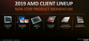 amd_ryzen_3000_and_ryzen_threadripper_3000_series_cpus_launch_2019_1030x474_mini.png
